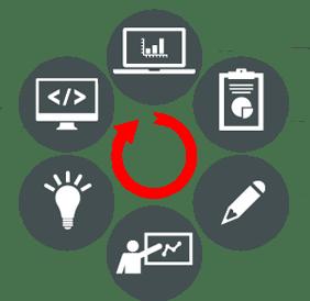 servicios marketing online