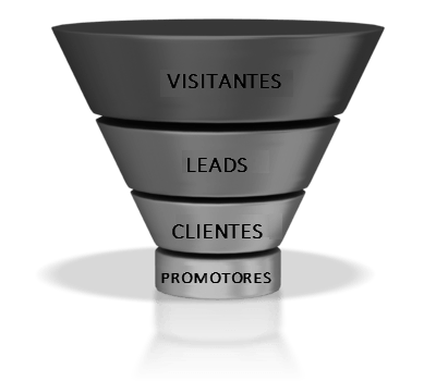 Agencia Inbound Marketing G4