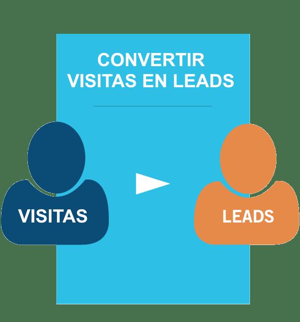 generación de leads inbound