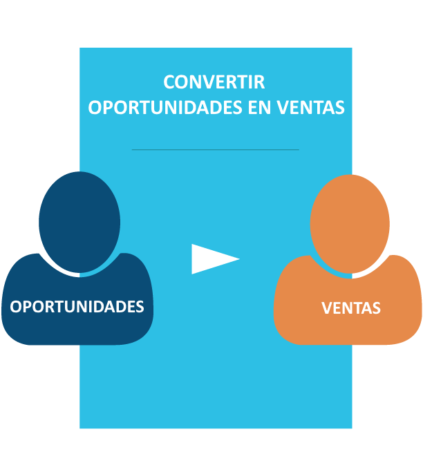 ventas inbound marketing